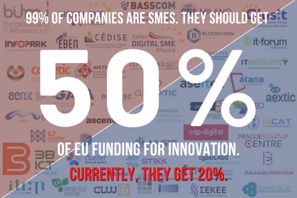 CONETIC pide al Consejo Europeo elevar al 50% el presupuesto para la innovación digital de las Pymes